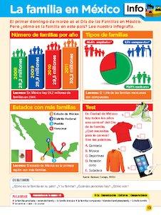Infografía: La familia en México