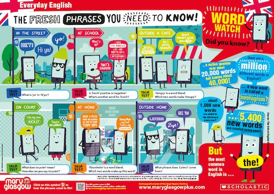 Mary Glasgow Magazines: Classroom poster: Everyday English