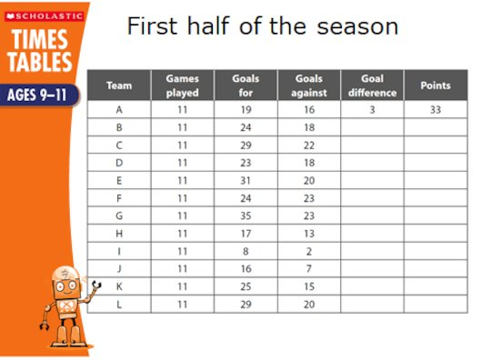 Football Crazy Times Tables PowerPoint