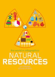 The World in Infographics: Natural Resources