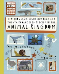 The Big Countdown: Animal Kingdom
