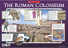 The Roman Colosseum - fact poster