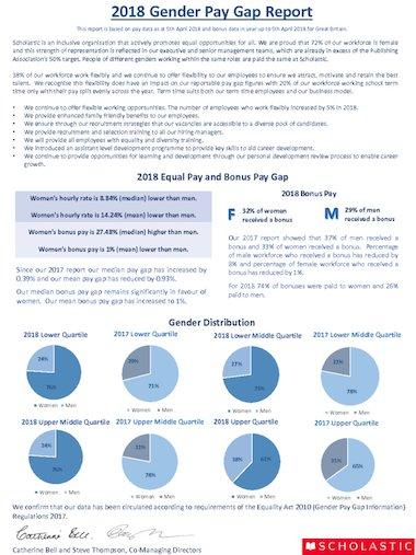 2018 Gender Pay Gap Report