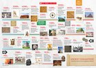 Ancient civilisation poster and information sheets