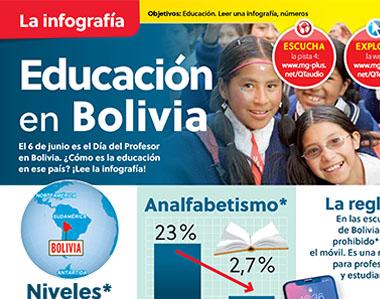 Bolivia Educación MENU