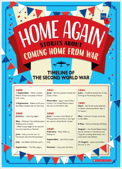 Home Again Downloadable Poster (A3)