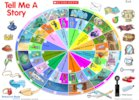 Tell me a story – interactive